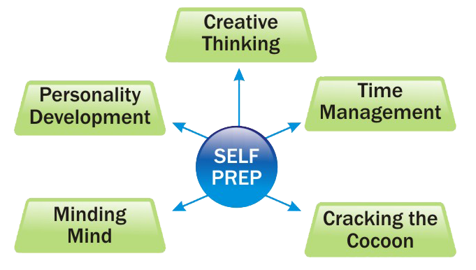 Self-prep